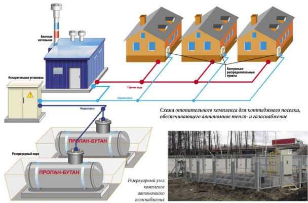 Промышленная автономная газификация