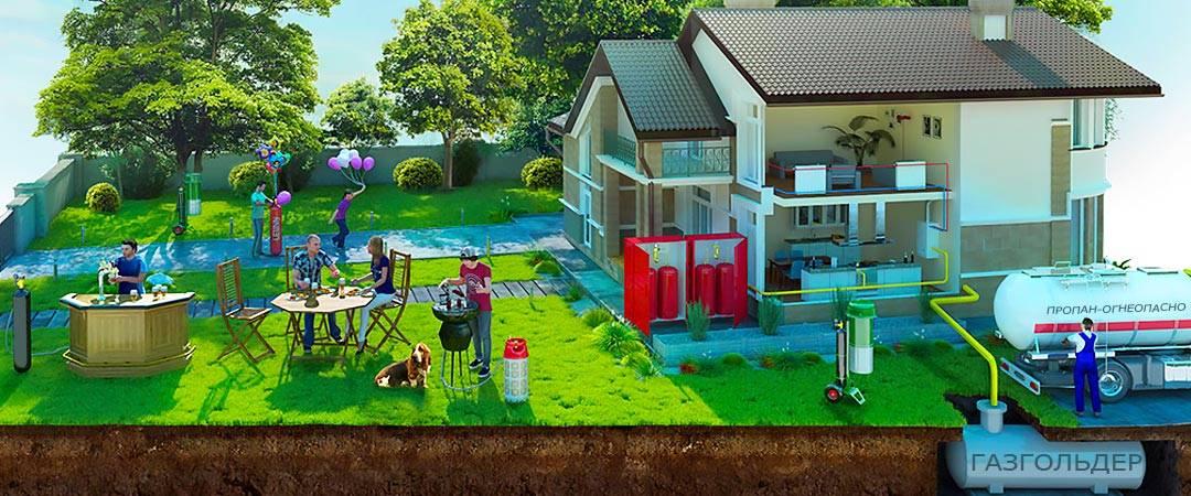 Автономное газоснабжение дома - плюсы и минусы