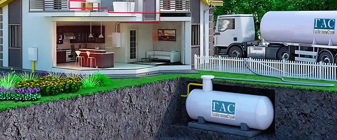 Автономное отопление дома сжиженным газом по доступной цене!